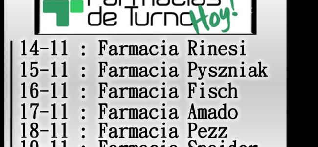 Farmacias de turno de la ciudad